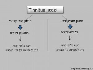 Tinnitus (1)
